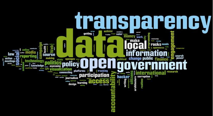 word collage transparency in goverment