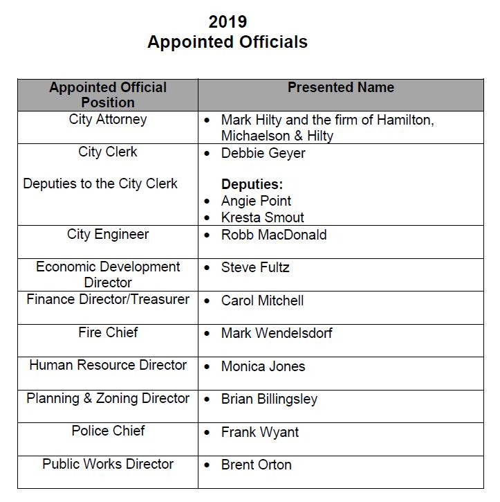 Appointed Officials roster for 2019