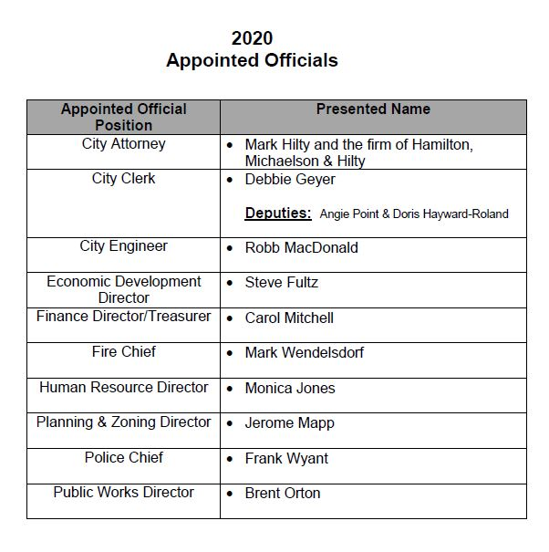 Appointed Officials 2020 (named)